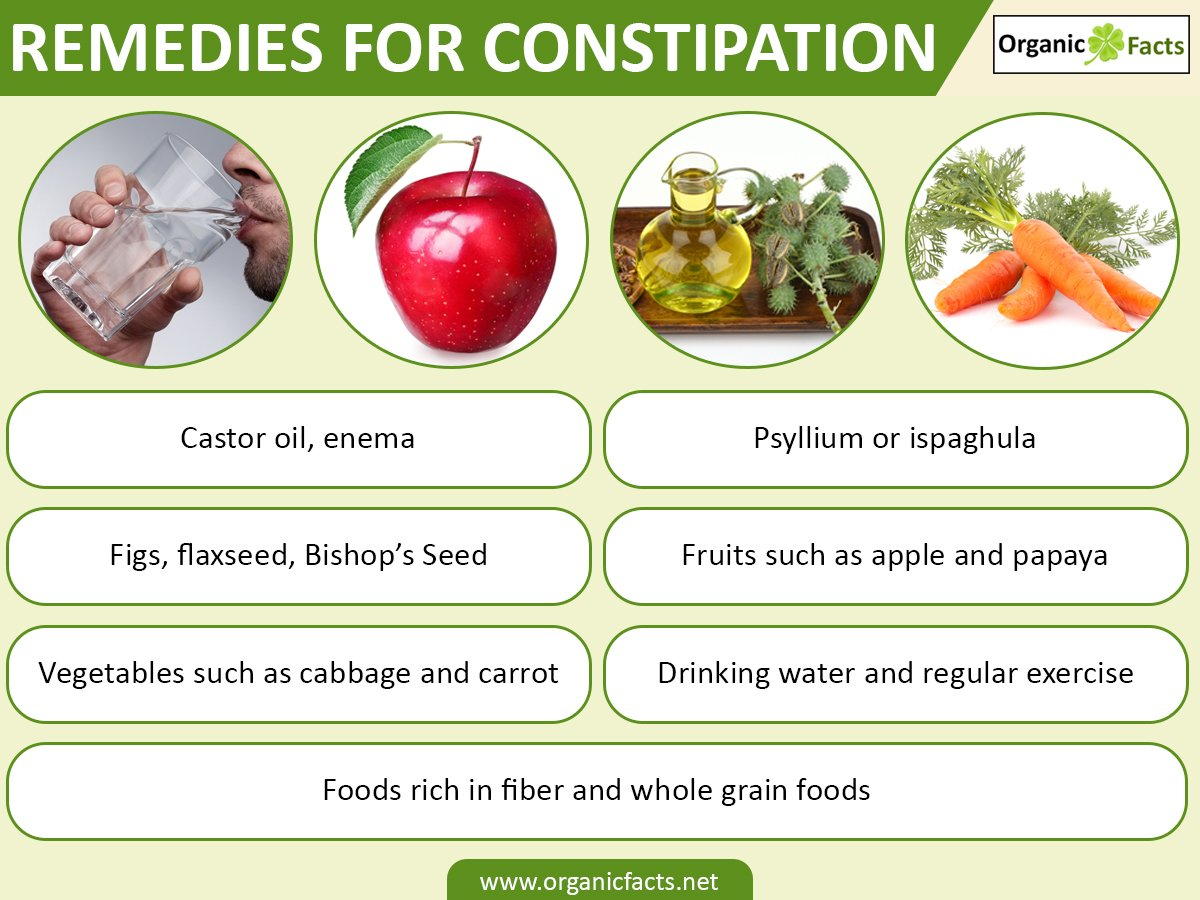 Old fashioned remedies for constipation 98
