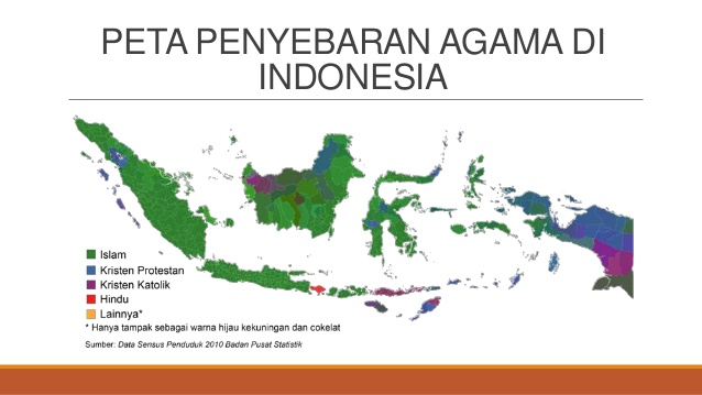 peta agama di indonesia