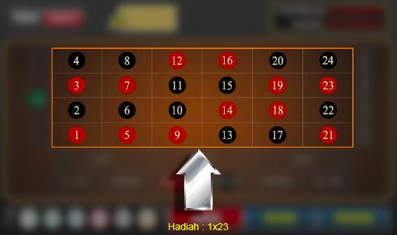 permainan tebak angka